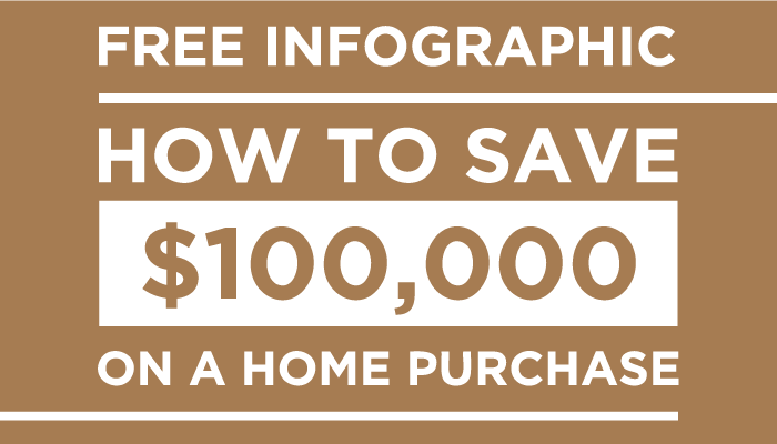 FREE Infographic - How to Save $100,000 on a Home Purchase