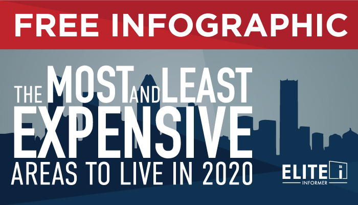 FREE Infographic - Most and Least Expensive Areas to Live in 2020