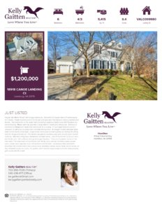 Post Card for New Listing in Lansdowne On The Potomac